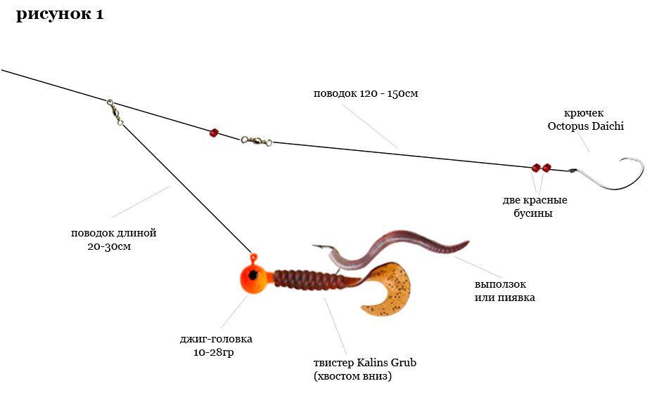 отводной поводок для лова судака