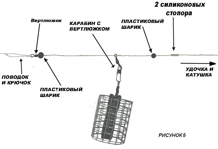 Схема монтажа фидерных оснасток