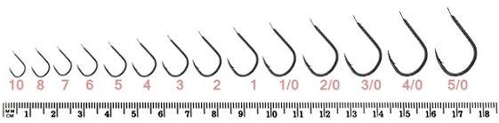 Размеры крючков по классификации Owner