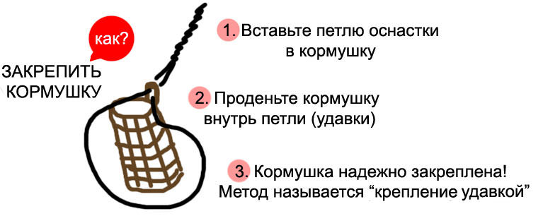 "Крепление кормушки в петлю методом ""Удавки"""