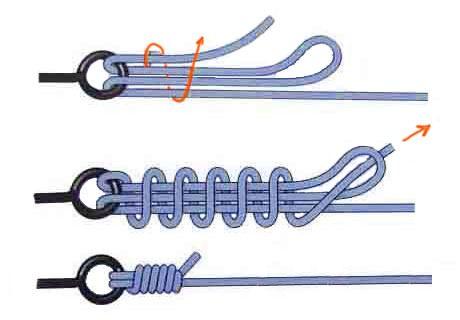 Схема вязания узла Гриннер