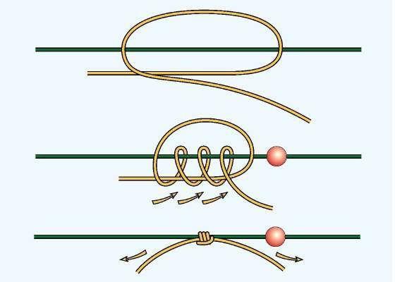 Скользящий двойной узел
