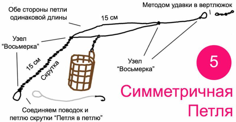 Фидерная оснастка Симметричная петля - схема с размерами